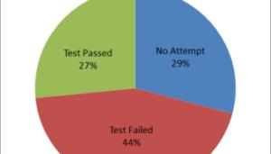 hacher_rank_tests