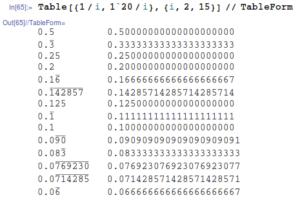 recurring_decimals