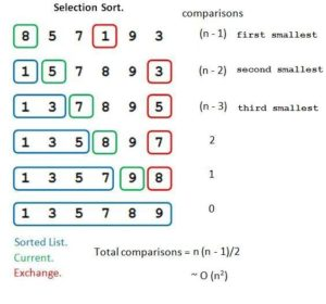 selection_sort